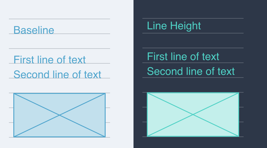Example of baseline alignment vs line hight alignment. Notice that text using line height is positioned in the middle of the bounding box.